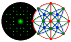 New SingleCrystal 2: explore diffraction space